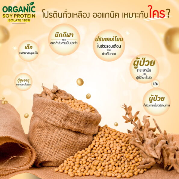 Organic Soy Protein_๒๐๐๙๑๘_0